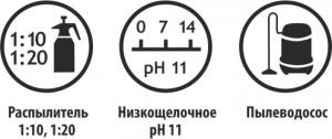 greenol_chemtex_logo